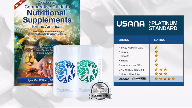 USANA online Comparative Guide to Nutritional Supplements USANA Cellsentials top rated platinum standard