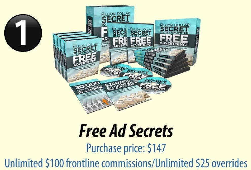 What Is The Power Lead System About free Ad secrets