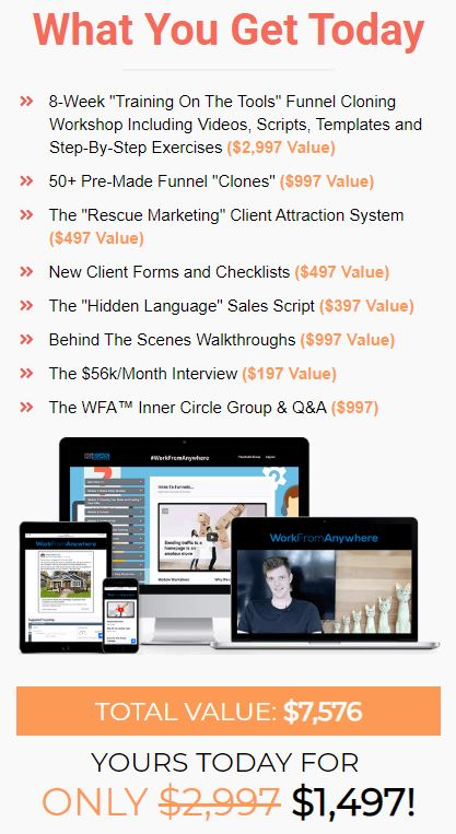 Work Fromanywhere Accelerator Review content value