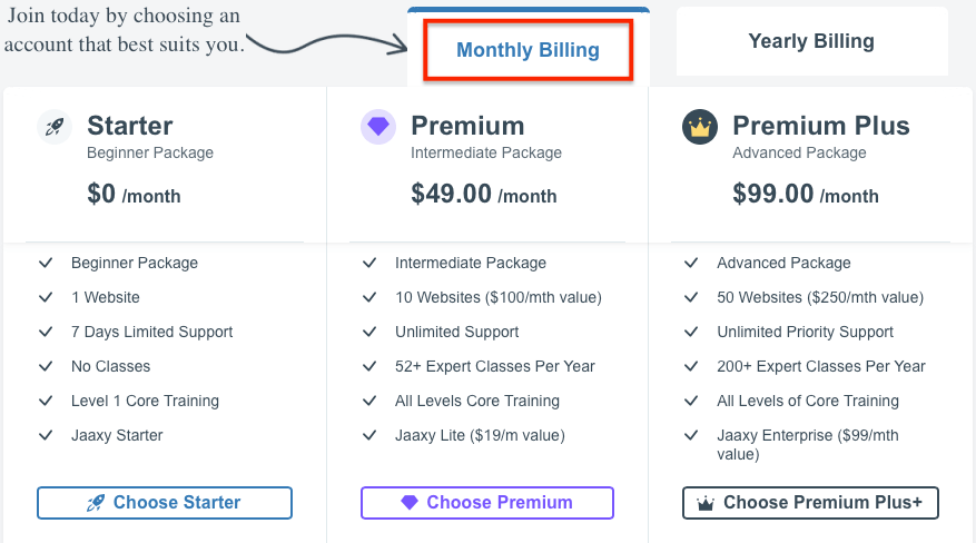 Wealthy Affiliate membership options monthly