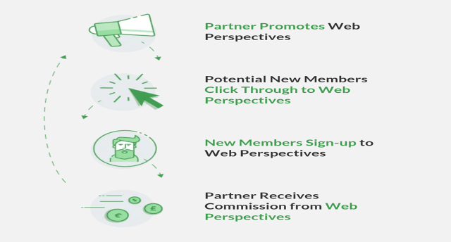 What Is Web Perspectives Is Web Perspectives A Scam? Is Web Perspectives Worth It? Web Perspectives Review