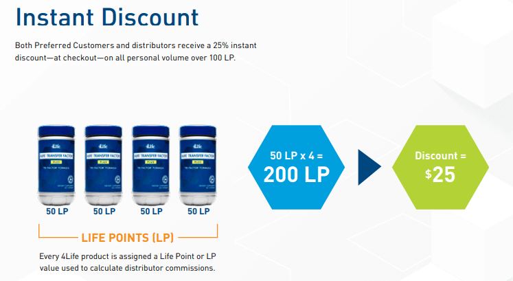 4Life Review Initial discount