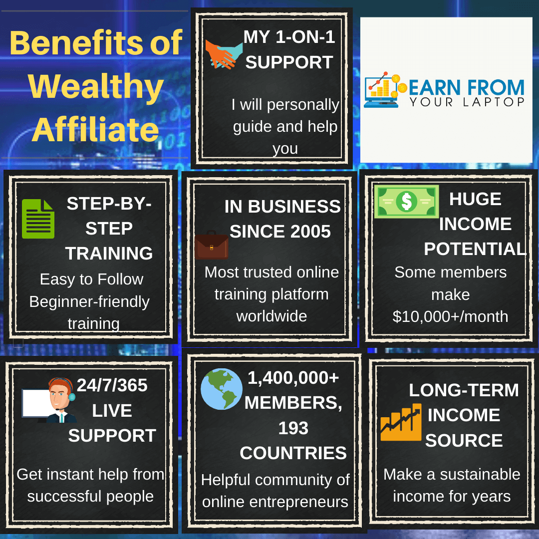 Benefits-of-Wealthy-Affiliate