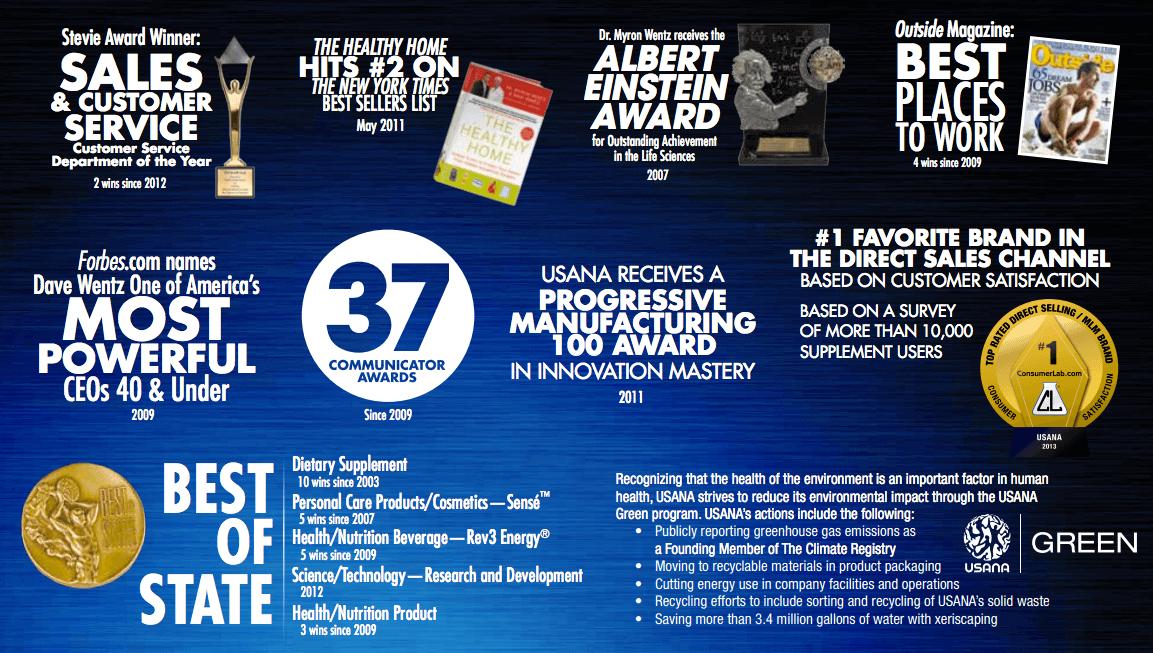 USANA Health Sciences Review USANA-Awards-and-Achievements