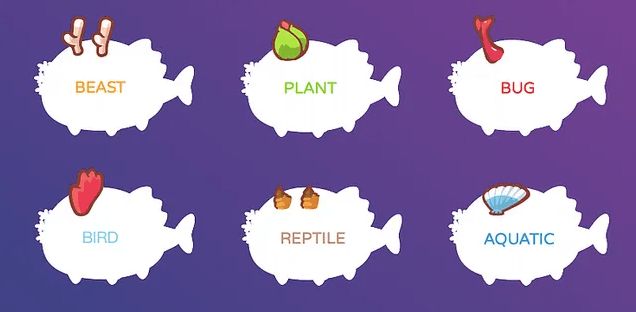 Is Axie Infinity a Scam Types of Axies