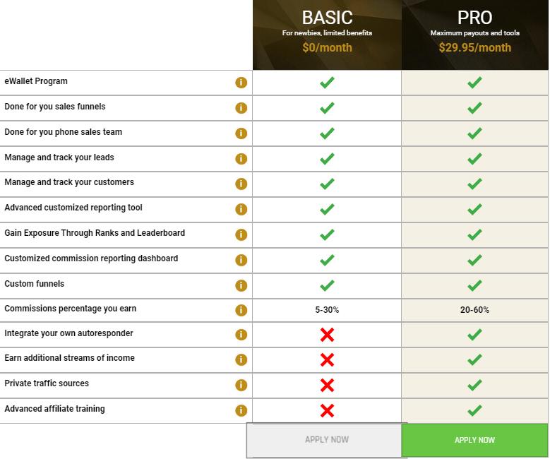 The Legendary Marketer Scam affiliate-program